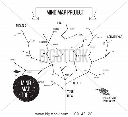 Constellations mindmap schemes infographic concept. Useful for your site or presentation.