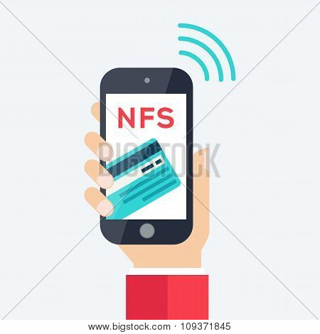 Mobile payment processing concept