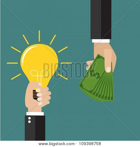 concept for investing into ideas