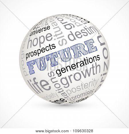 Future Theme Sphere With Keywords