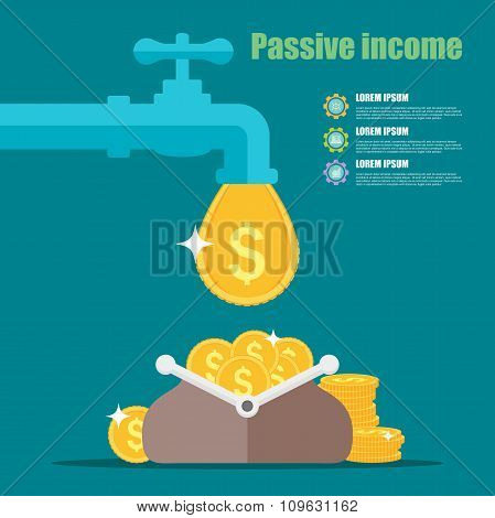 Passive income concept. Cartoon vector illustration. Wallet with dollar golden coins.
