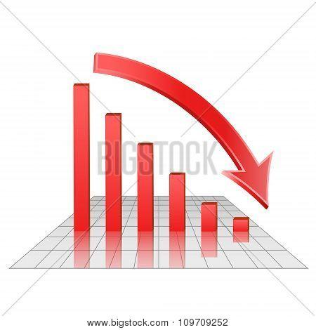 Chart Of Decreasing Profits