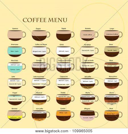 Coffee infographics elements
