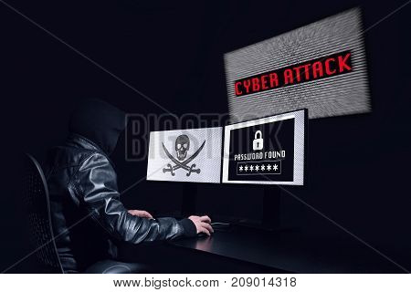 Anonymous Hacking With A Cyber Attack And Getting The Password Of The Victim