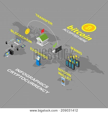 Crypto currency information on the map. Isometric vector illustration