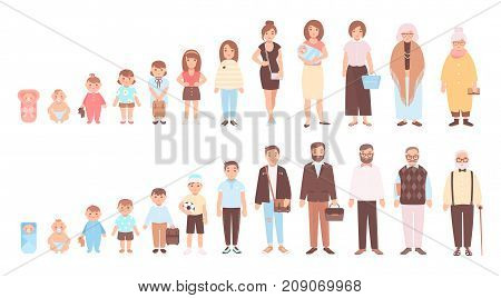 Concept of life cycles of man and woman. Visualization of stages of human body growth, development and aging - baby, child, teenager, adult, old person. Flat cartoon characters. Vector illustration