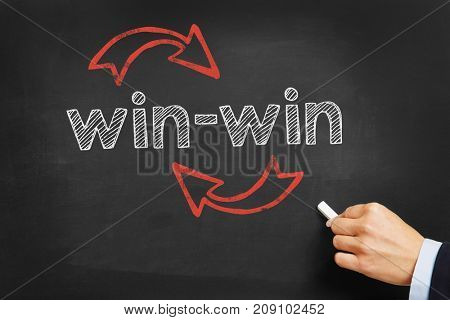 Win-win situation concept on blackboard