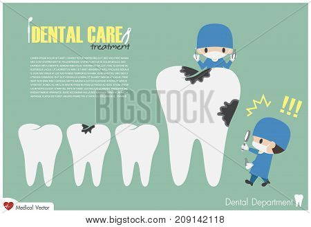 Dentist Hold Magnifying Glass And Look For Dental Caries And Frighten Because It Is Large Dental Cav