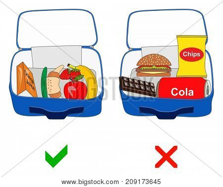 Healthy and Unhealthy Lunch Box of School Pupil showing some food and drink should take or not take with him for student awareness and education