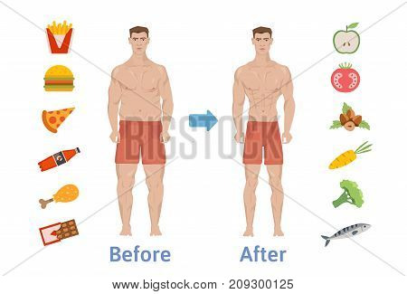 The influence of diet on the weight of the person. Young man before and after diet, fitness and bodybuilding. Weight loss concept. Healthy and unhealthy food. Vector illustration, isolated.