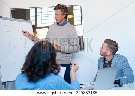 Manager standing at a whiteboard explaining business concepts during a presentation to colleagues in a meeting room of a modern office