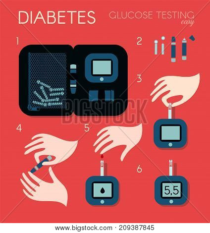 Equipment set for measuring sugar level in blood. Steps sequence for measuring content of glucose in human blood with diabetes. Analysis of the finger. Vector illustration, infographic design element.