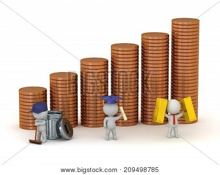 3D characters indicating progress from trash to gold bars. Isolated on white background.