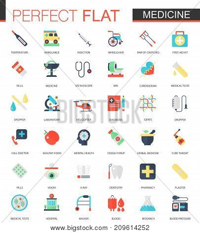 Vector set of flat Medical and healthcare icons isolated