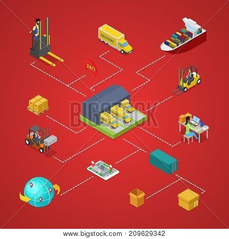 Worldwide shipping and goods delivery isometric infographics. Freight shipment and warehousing, logistics and distribution, fast delivering. Commercial cargo transportation vector illustration