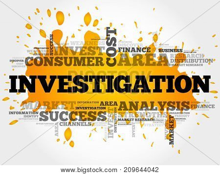 Investigation Word Cloud Collage