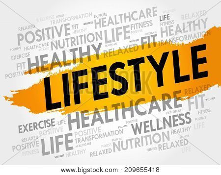 Lifestyle Word Cloud, Fitness