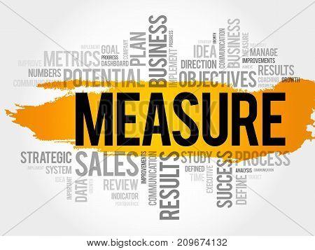 Measure Word Cloud Collage