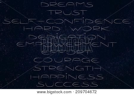 List Of Personality Traits Needed To Succeed From Dreams To Happiness