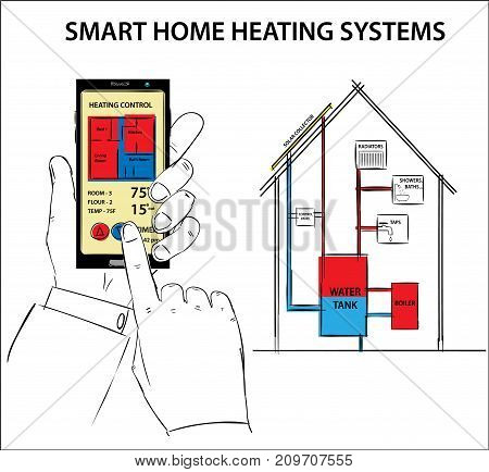 Smart-thermostats and smart-heating systems. Heating and cooling systems diagram drawing vector concept on a background