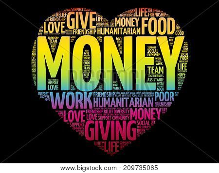 Money Heart Word Cloud Collage