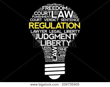 Regulation Bulb Word Cloud Collage
