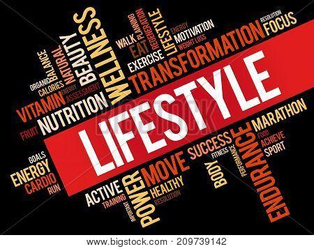 Lifestyle Word Cloud