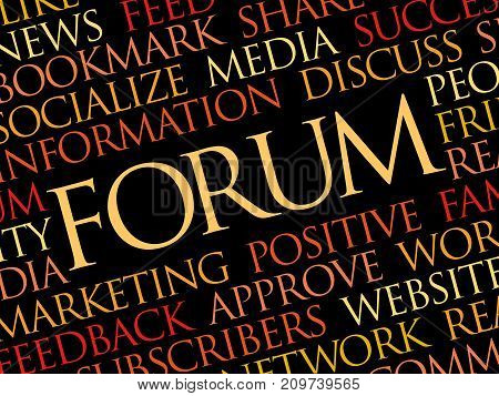 Forum Word Cloud Collage