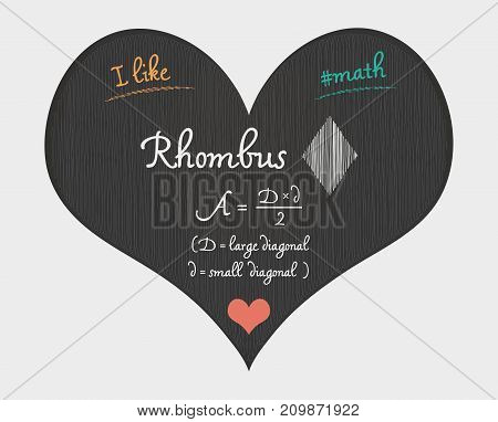 Rhombus Area Calculation - I Like Math Illustration