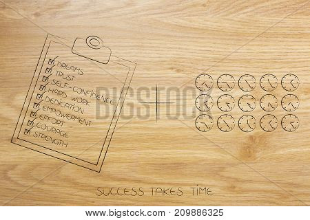 Clipping Board With Elements Needed To Succeed Ticked Off And Group Of Clocks With Time Passying By