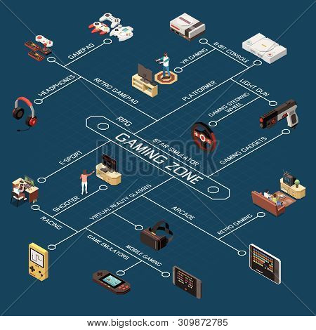 Gaming Gamers Isometric Flowchart Composition With Modern And Vintage Game Device Images With Approp