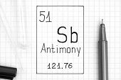 The Periodic table of elements. Handwriting chemical element Antimony Sb with black pen, test tube and pipette. Close-up. poster