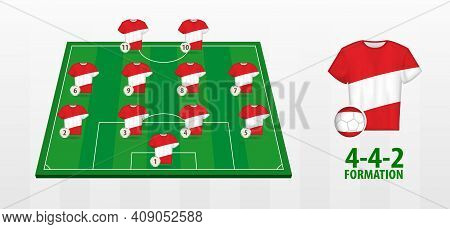 Austria National Football Team Formation On Football Field. Half Green Field With Soccer Jerseys Of