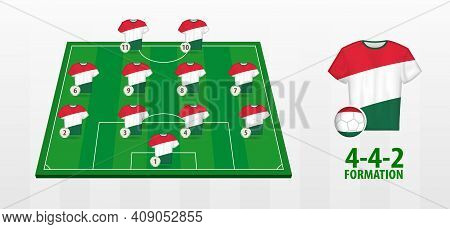 Hungary National Football Team Formation On Football Field. Half Green Field With Soccer Jerseys Of