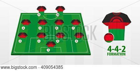 Malawi National Football Team Formation On Football Field. Half Green Field With Soccer Jerseys Of M