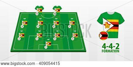 Zimbabwe National Football Team Formation On Football Field. Half Green Field With Soccer Jerseys Of