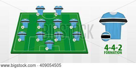 Botswana National Football Team Formation On Football Field. Half Green Field With Soccer Jerseys Of