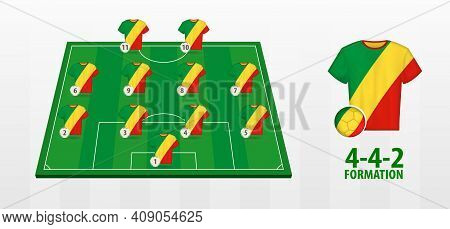 Congo National Football Team Formation On Football Field. Half Green Field With Soccer Jerseys Of Co