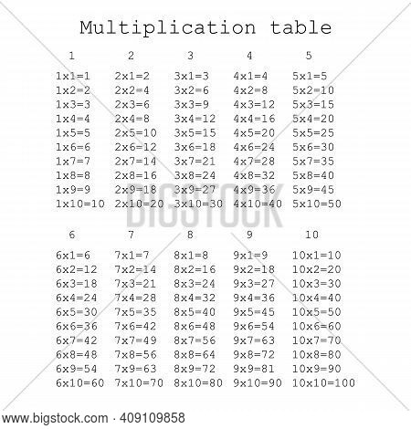 Multiplication Square. School Vector Illustration. Multiplication Table. Poster For Kids Education.