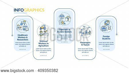 Travel Ban Exemption Categories Vector Infographic Template. Asylum Seekers Presentation Design Elem