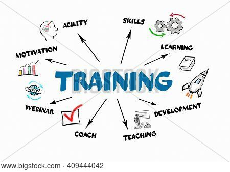 Training. Motivation, Skills, Development And Webinar Concept. Chart With Keywords And Icons