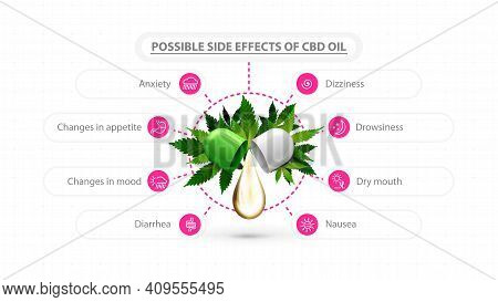 White Information Poster Of Possible Side Effects Of Cbd Oil. Poster With Drop Of Cbd Oil And Green