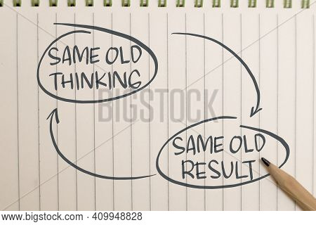 Same Old Thinking Same Result, Text Words Typography Written On Paper Background, Life And Business