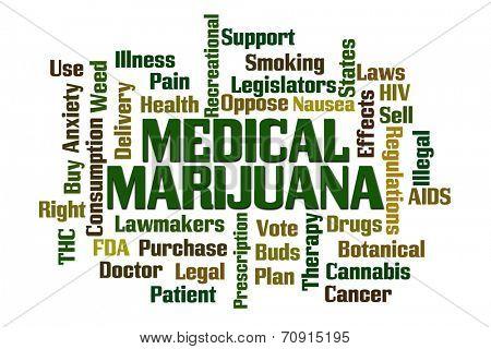 Medical Marijuana word cloud on white background poster
