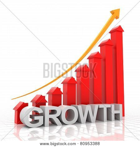 Real estate growth chart, 3d render