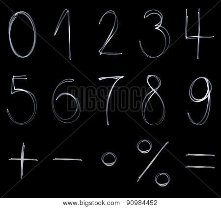 Different flourescent numbers and math symbols