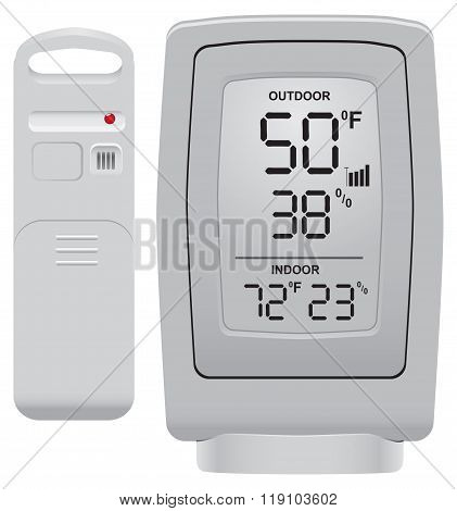Humidity Sensor For Use In Domestic Environment