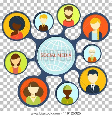 Social Media Design Flat Concept