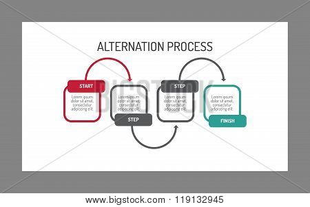 Alternation process chart