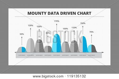 Mounty Data Driven Chart Template